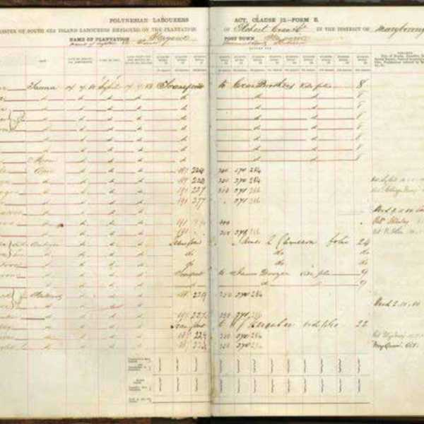 """List of labourers engaged by the master of the """"Sydney Belle"""" and transported to Maryborough, 1903"""